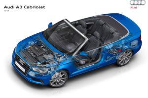 audi, A, 3, Cabriolet, Technical, Cars, 2014