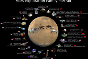 mars, Planet, Nasa, Exploration
